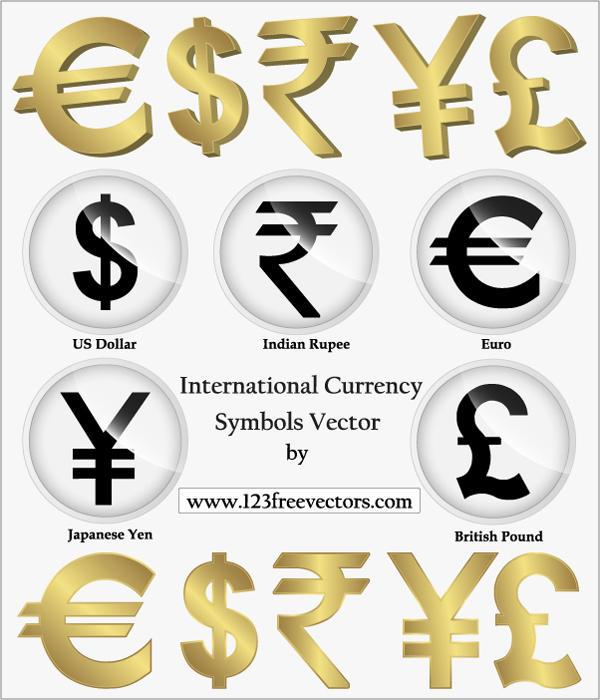 Valuta forex danmark