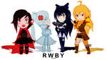 Rwby - chibiRWBY series animated loop!