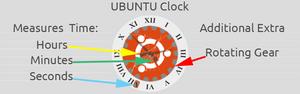 Rainmeter Ubuntu Clock