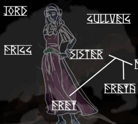 Comparing Aesir and Vanir