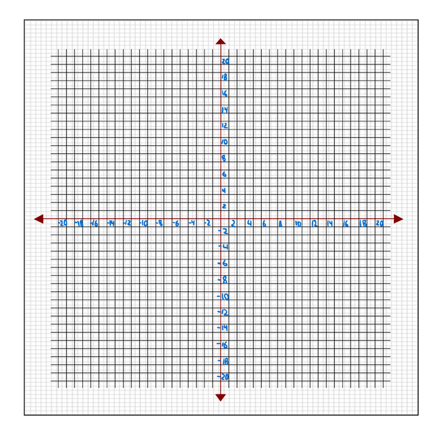 20x20 Graph Paper With Numbers By Nxr064 On Deviantart