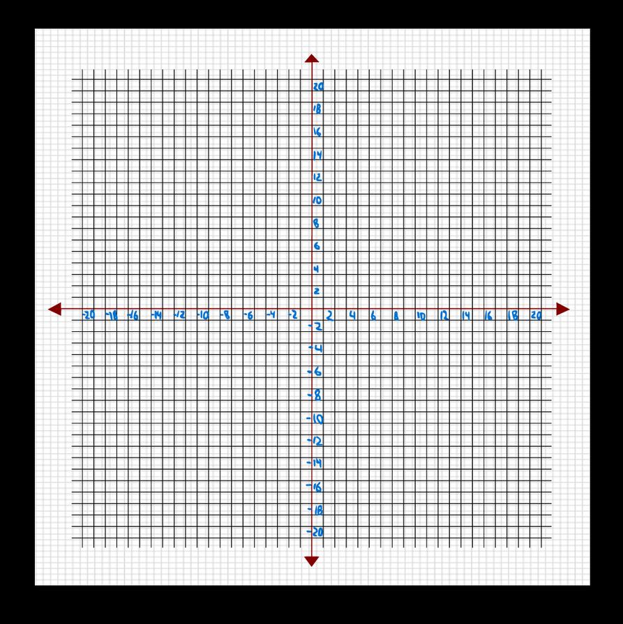 Buy a paper online x y axis