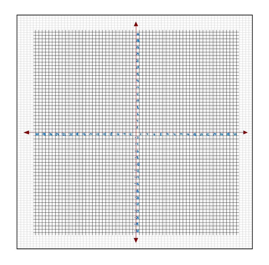 30x30 graph paper with numbers by nxr064 on deviantart