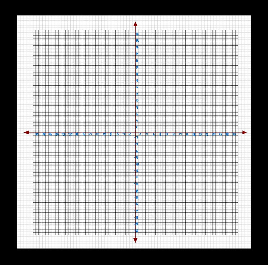 30x30 graph paper - Yeni.mescale.co