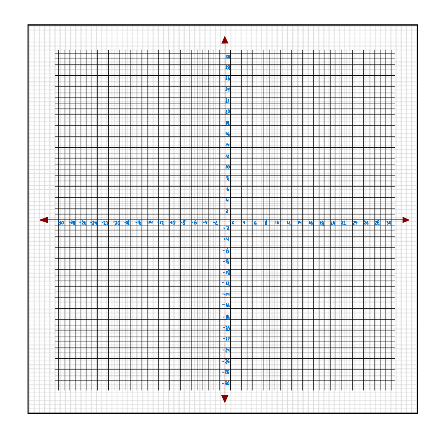 worksheet Graph Paper With Numbers 30x30 graph paper with numbers by nxr064 on deviantart nxr064
