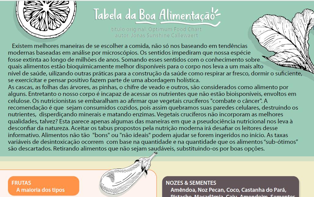 TabeladBoaAlimentacao by mrtyamiro