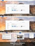NoYan Theme For Windows 8.1