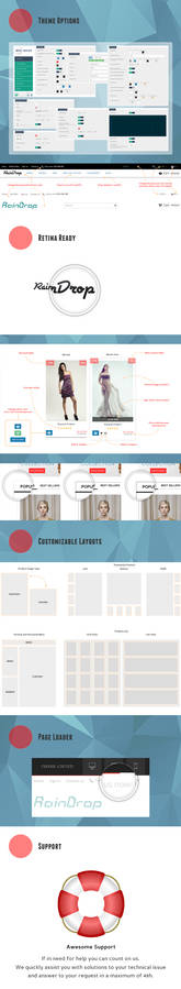 RainDrop - PrestaShop 1.6 and 1.5 Responsive Theme