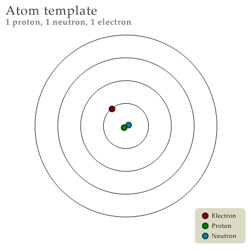 atom diagrams worksheet