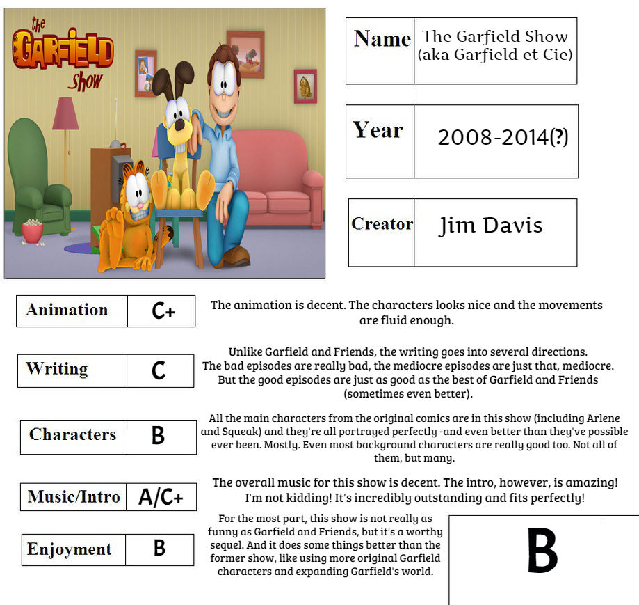 The Garfield Show Report Card Bcf164 By Bobclampettfan164 On Deviantart