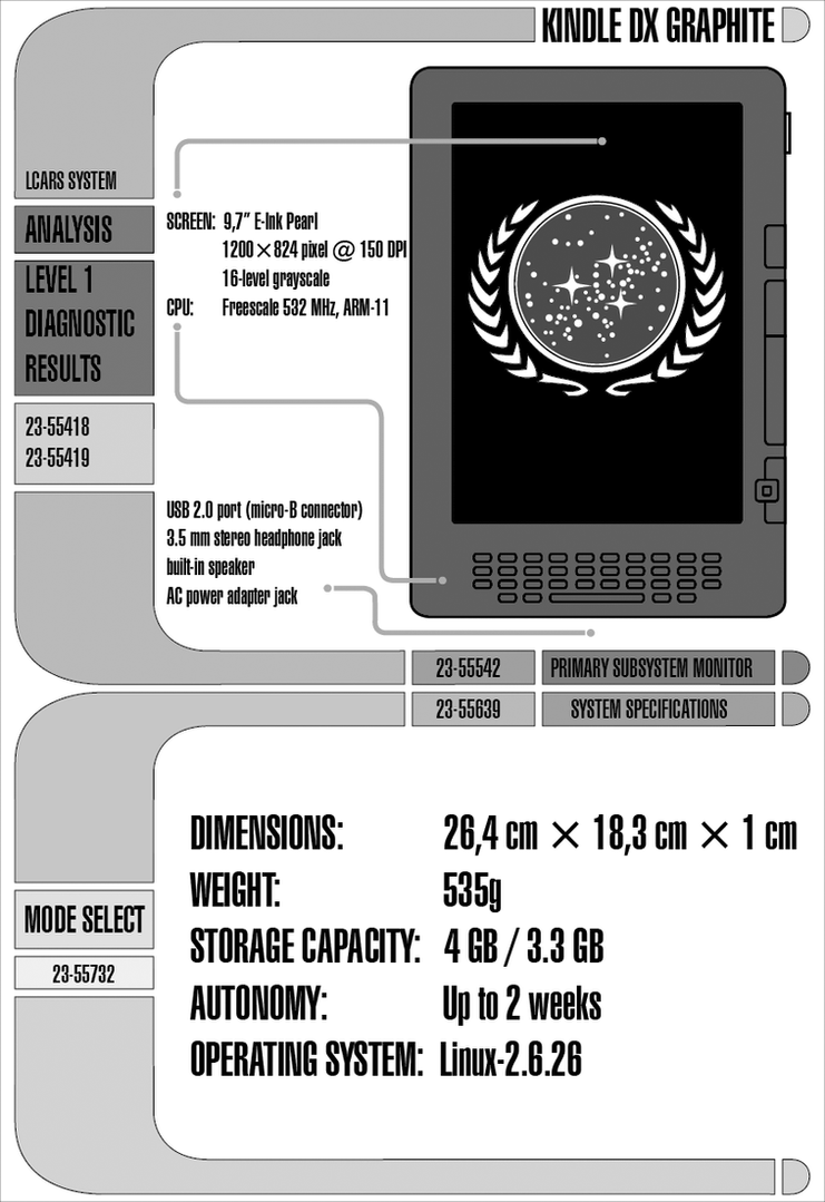 Lcars Theme Kindle Related Keywords & Suggestions - Lcars Theme
