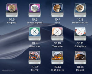 macOS Drive icons