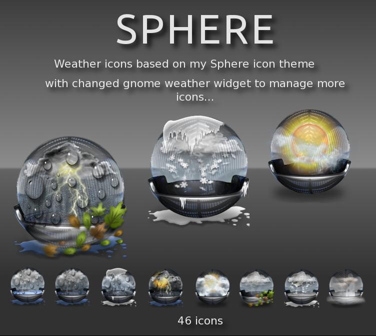 Sphere weather theme by Potzblitz7