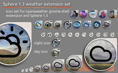 Wetter Sphere-v1