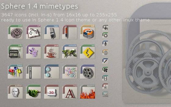 Mimetypes 1.4-v1
