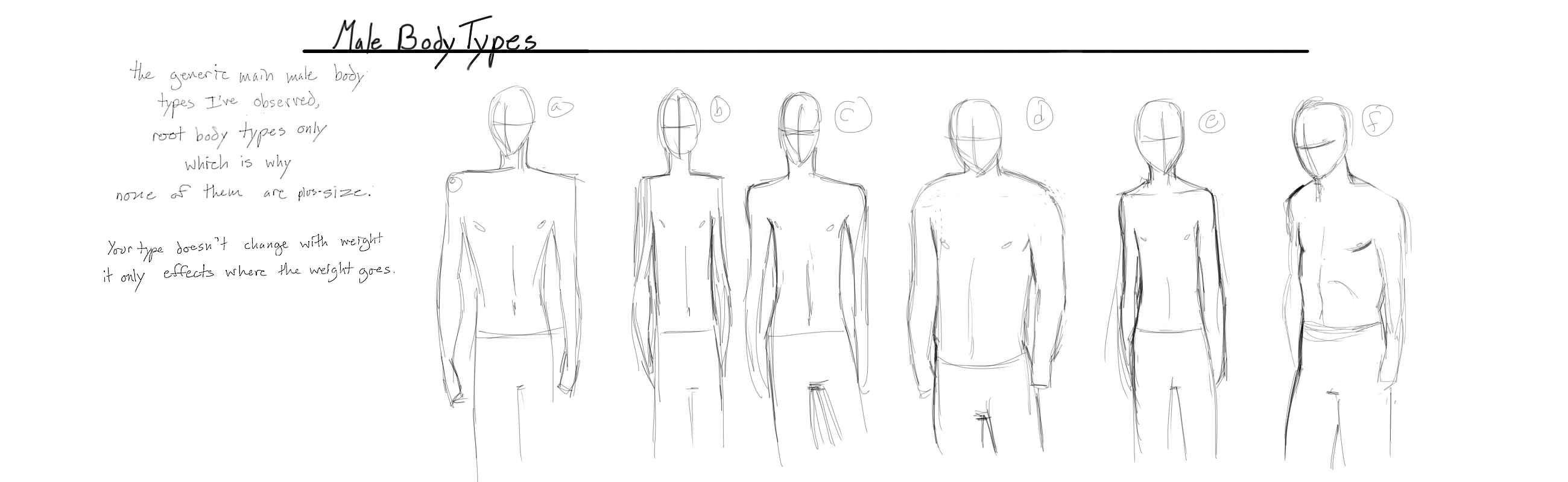 Male Body Types By Illustrationminion On Deviantart