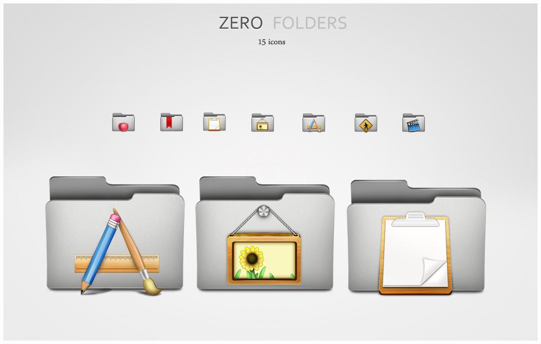 Zero Folders