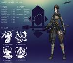 Blade maiden (Statistics)