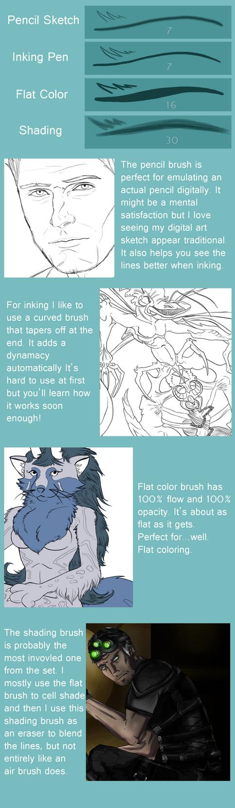 Beginner Photoshop Brush Pack by AtlasArtifex