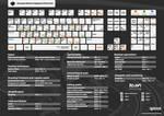 Inkscape Advance Keyboard Shortcuts by RIDJAM