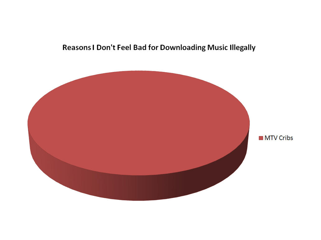 an introduction to the issue of illegal downloading music from the internet Illegal downloading:  a discussion paper outlined measures designed to curb illegal downloading, including forcing internet  the same with music.