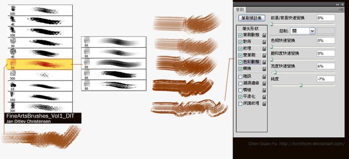 Guan-Yu's Brushes