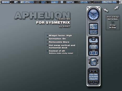 Aphelion for Sysmetrix