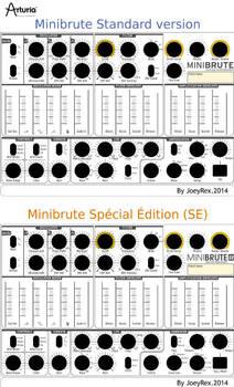 Minibrute  Full version Presetsheets  Blank By Joe