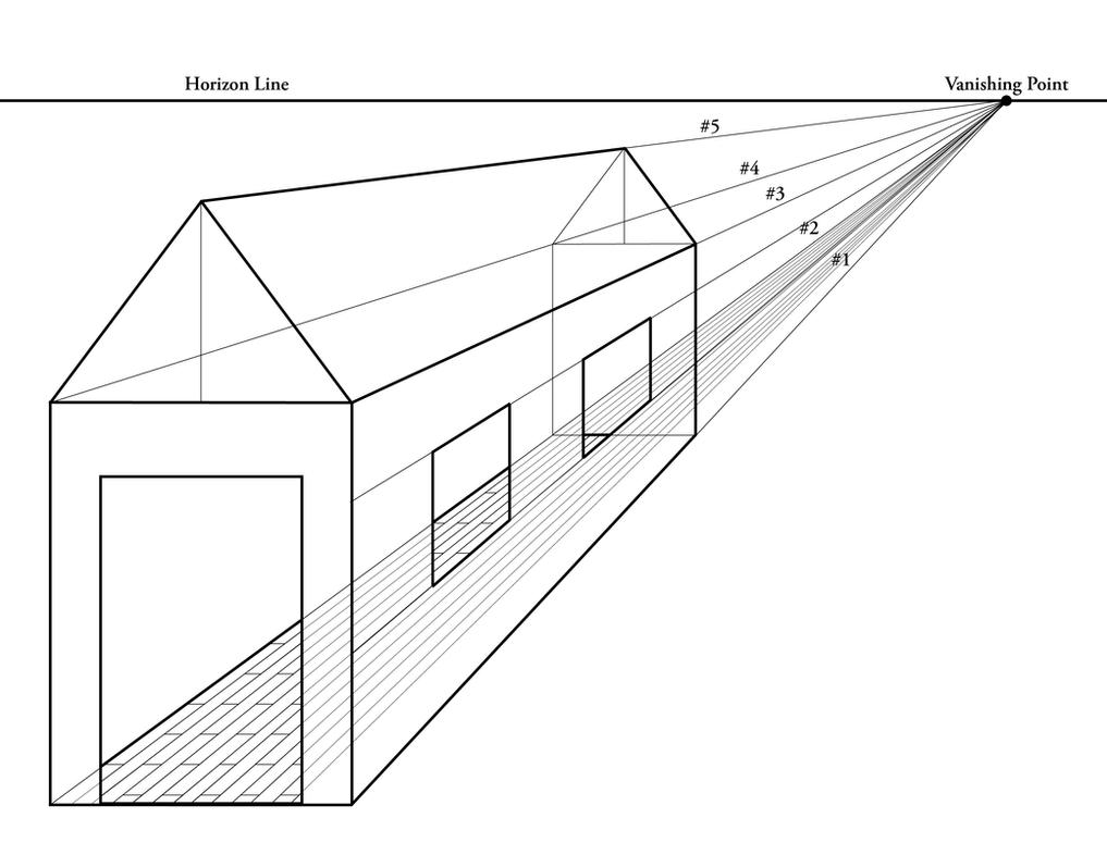 It is a photo of Priceless 2 Point Perspective Drawing Tutorial