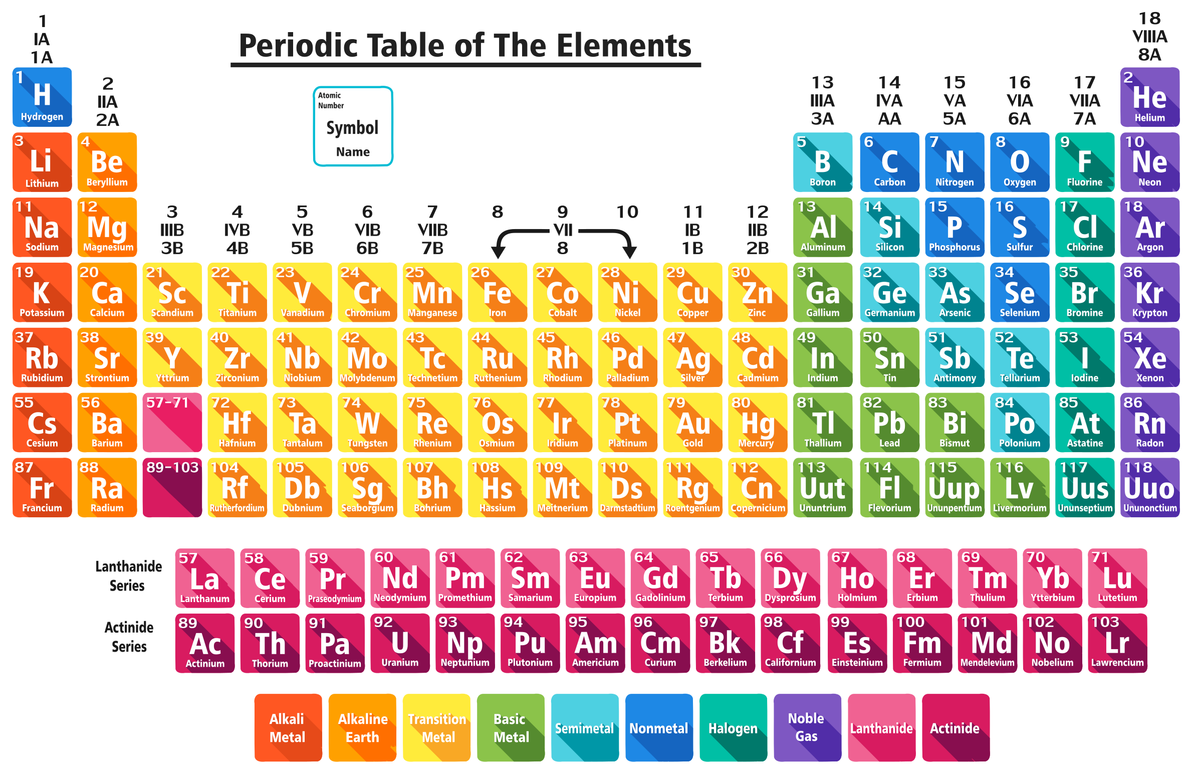 Hd periodic table flat style and long shadow by juralmin on deviantart hd periodic table flat style and long shadow by juralmin gamestrikefo Images