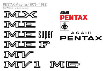 Pentax M series Vector Artwork 1.0 by graywz