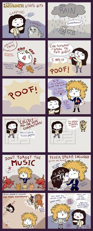 [On a few panels] Labyrinth