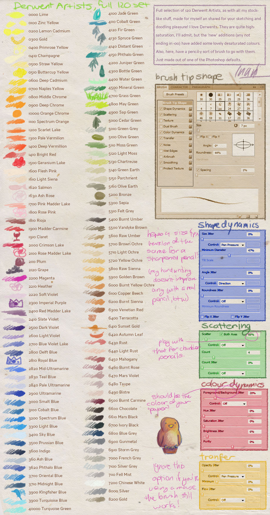 Derwent Artists Photoshop Swatches by annarti