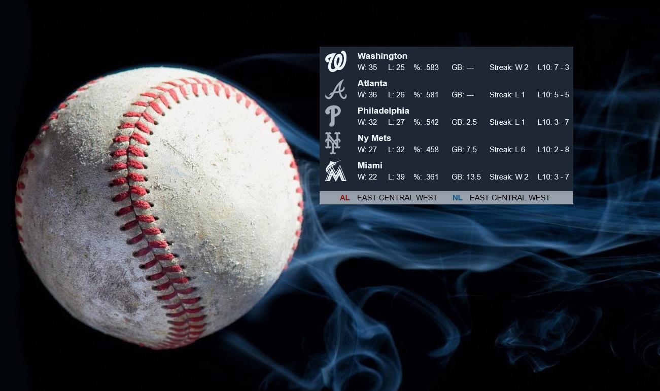 MLBStandings 2018 1.0