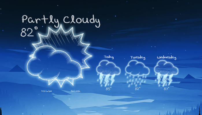 SketchyWeather August 4, 2020