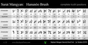Mangyan Hanunoo Brush Font
