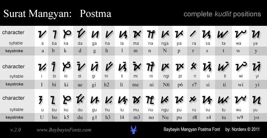 Mangyan Hanunoo Postma Font by Nordenx