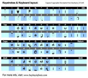 Laguna Copperplate Inscription (LCI) Font by Nordenx