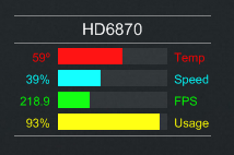 Rainmeter: GPU Measuring by DarkDragon-X