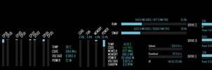 Rainmeter - Information Overload 3.0