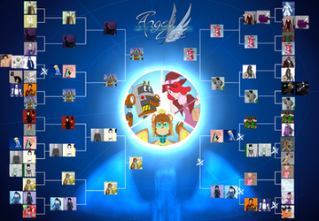 Angel Zone Bracket Chart by AndYetNoBananas