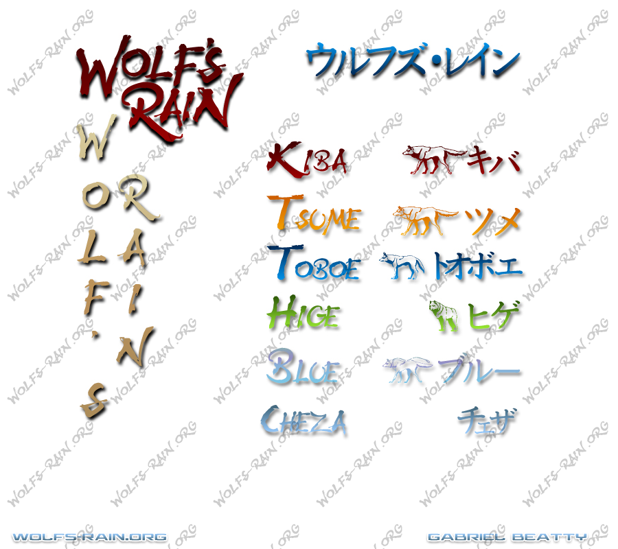 Wolf's Rain Font by Doc-inc