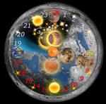 Cosmos Time  Clock Space