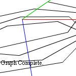 3D Parametric Graph