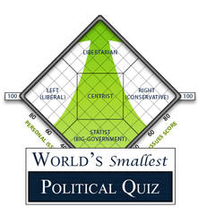 The World's Smallest Political Quiz v2.0 by pixelworlds