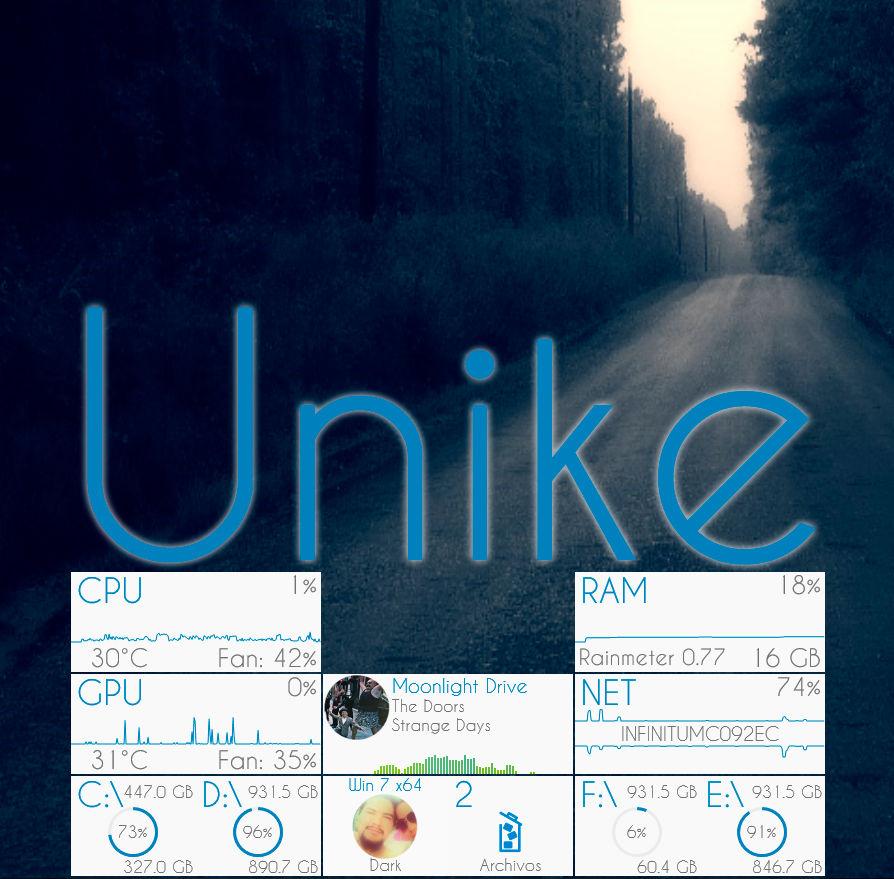 Unike