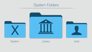 Blue Folders - System