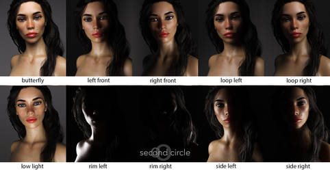 Daz Lighting Presets