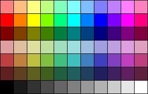 Gimp Palette