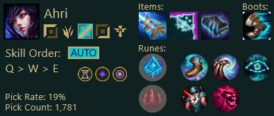 LoL Builds (Items, Skills and Runes) by TheRealTurtler on